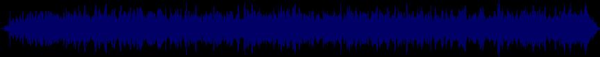 waveform of track #36828