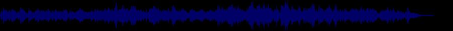 waveform of track #36831