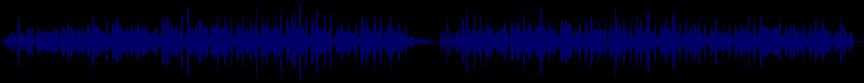 waveform of track #36832