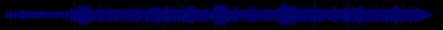 waveform of track #36833