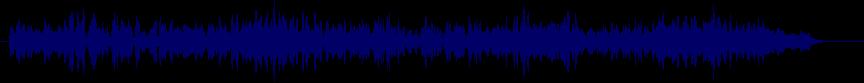 waveform of track #36838