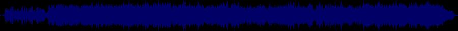 waveform of track #36847