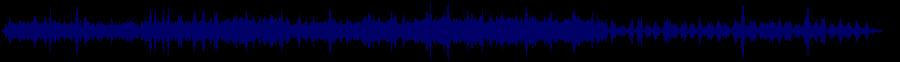 waveform of track #36849