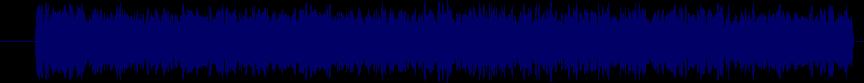 waveform of track #36855
