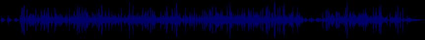 waveform of track #36864