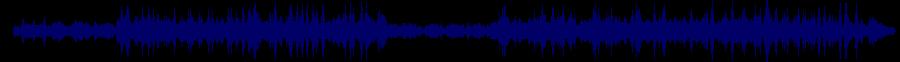 waveform of track #36868