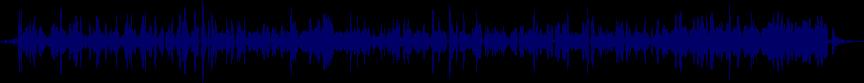 waveform of track #36875
