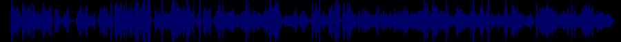 waveform of track #36881
