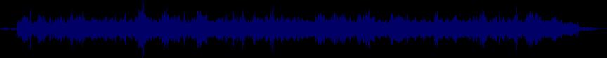 waveform of track #36883