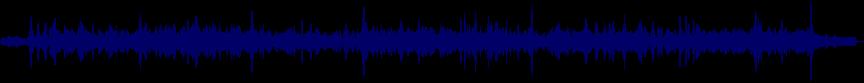waveform of track #36888