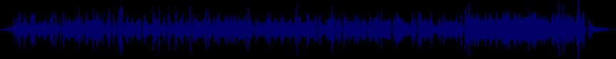 waveform of track #36935