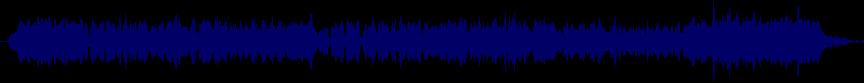 waveform of track #36940