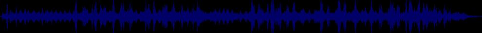 waveform of track #36944