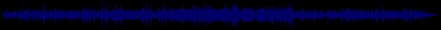 waveform of track #36951