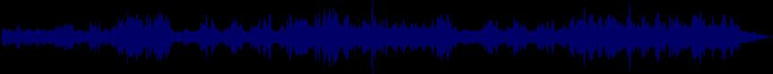 waveform of track #36955