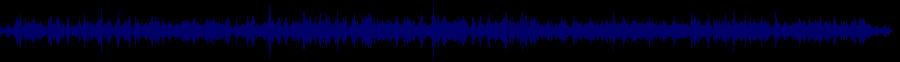 waveform of track #36964