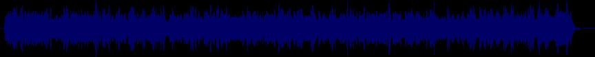 waveform of track #36973