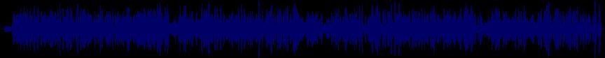 waveform of track #36978
