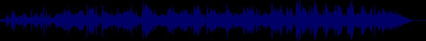 waveform of track #36981