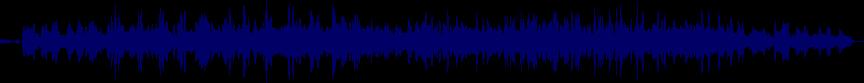 waveform of track #36982