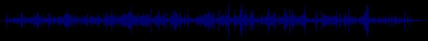 waveform of track #36985