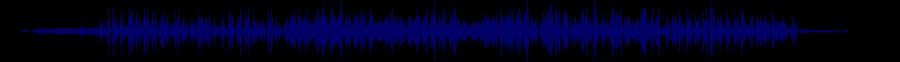 waveform of track #36986