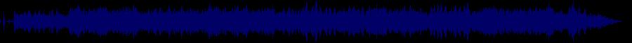 waveform of track #37003