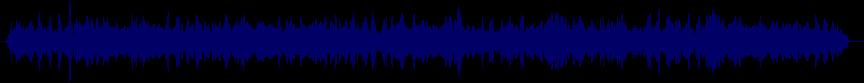 waveform of track #37020