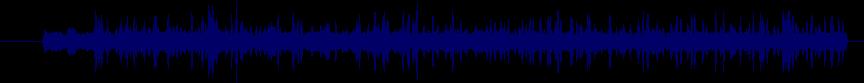waveform of track #37034