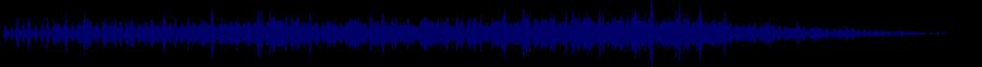 waveform of track #37050