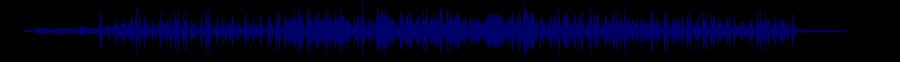 waveform of track #37055