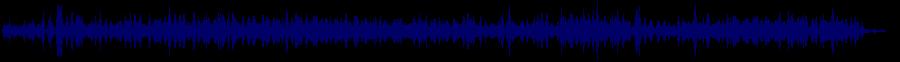 waveform of track #37059