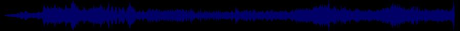 waveform of track #37060