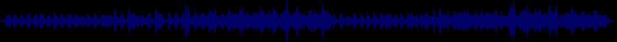waveform of track #37062