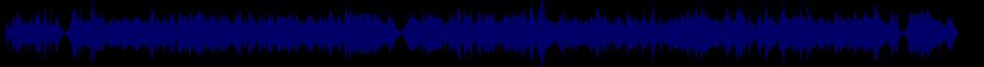 waveform of track #37077