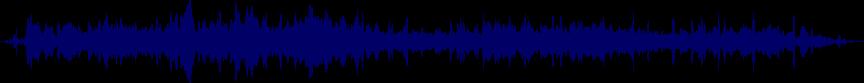 waveform of track #37121