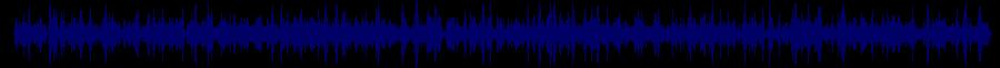 waveform of track #37123