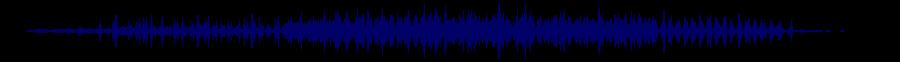 waveform of track #37126