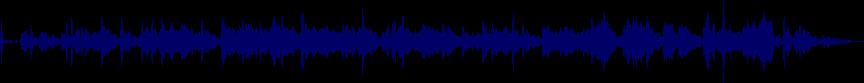 waveform of track #37130