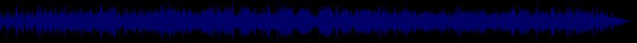 waveform of track #37137