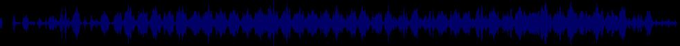 waveform of track #37138