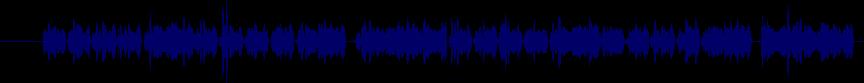 waveform of track #37140