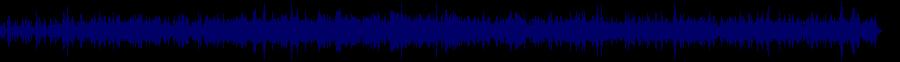 waveform of track #37157