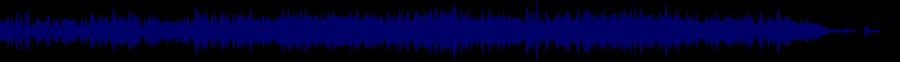 waveform of track #37187