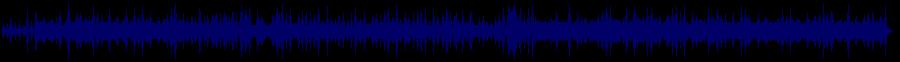 waveform of track #37200