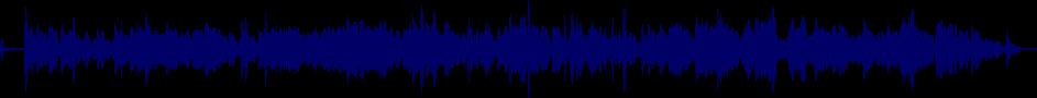 waveform of track #37224