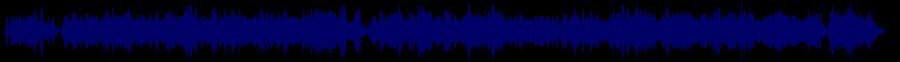 waveform of track #37246