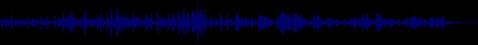 waveform of track #37254