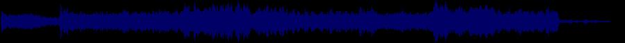 waveform of track #37258