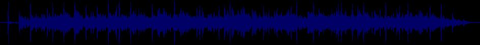 waveform of track #37303